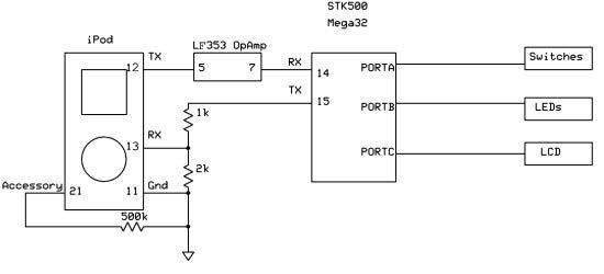 iPod controller Using Atmel Mega32 Diagram