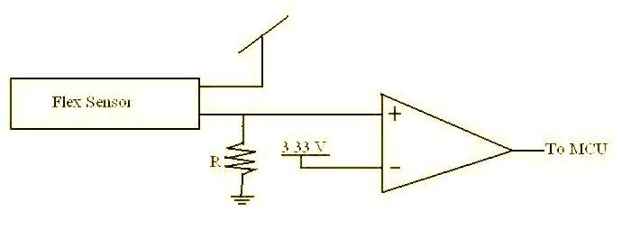wearable air guitar Using Atmega2 Diagram