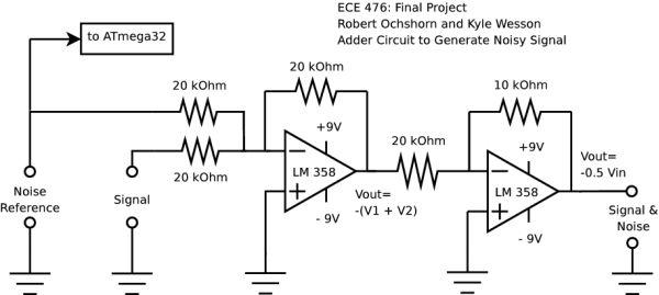 Adaptive 60 Hz Noise Cancellation Using Atmega32
