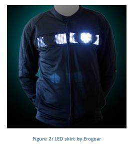 Heart Rate Display LED T-Shirt Using Atmega644