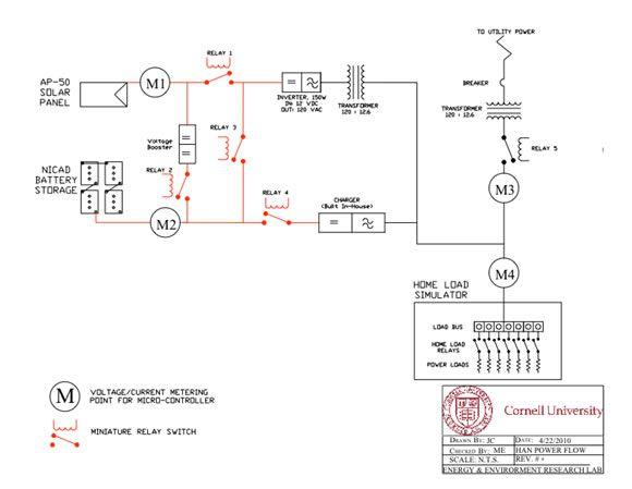 Home energy managment Using Atmega644a Schemetic