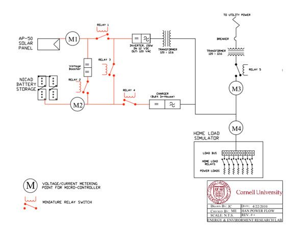 Home energy managment Using Atmega644a Schemetic