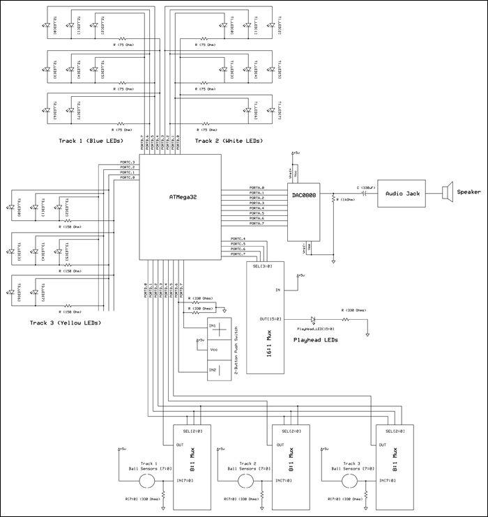 Interactive Rhythm Sequencer Using Atmega32
