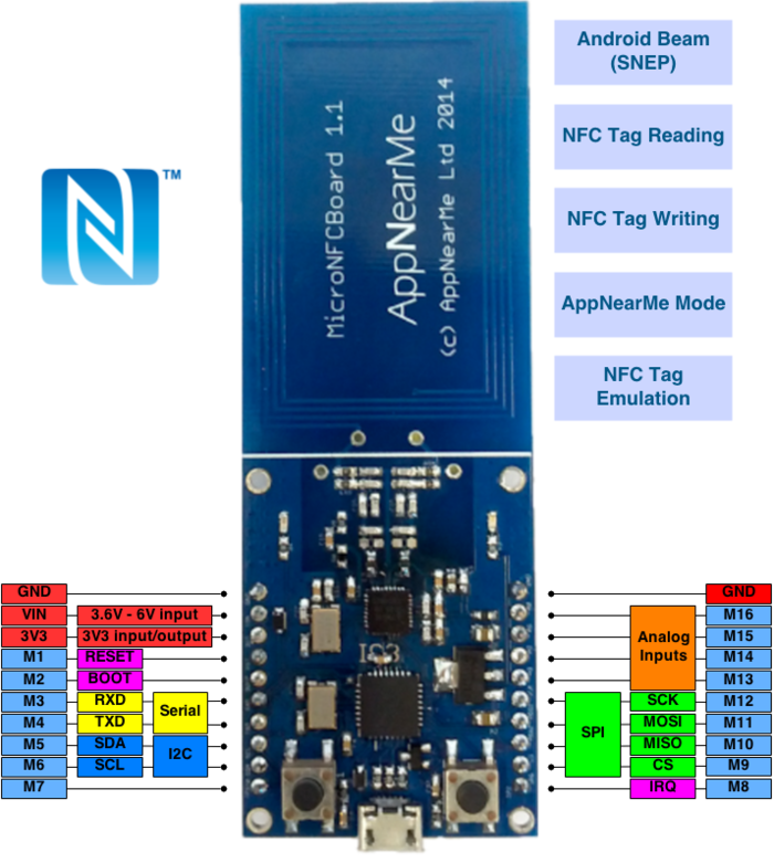 MicroNFCBoard - Easy NFC for the Internet of Things