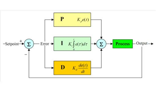 Multiple PID motor controller (with Wiimote!) using Atmega32