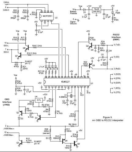 ODB-II Automotive data interface using Atmega644 Schemetic