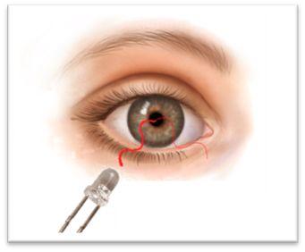Optical eye tracking Using Atmega644