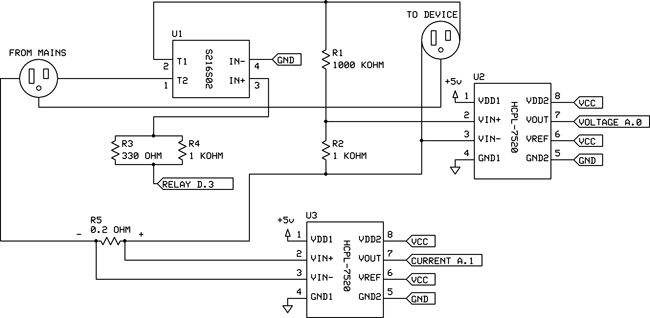 The Safe AC Power Meter Using Atmega32