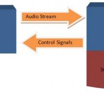 Wireless Music Player Using Atmega32