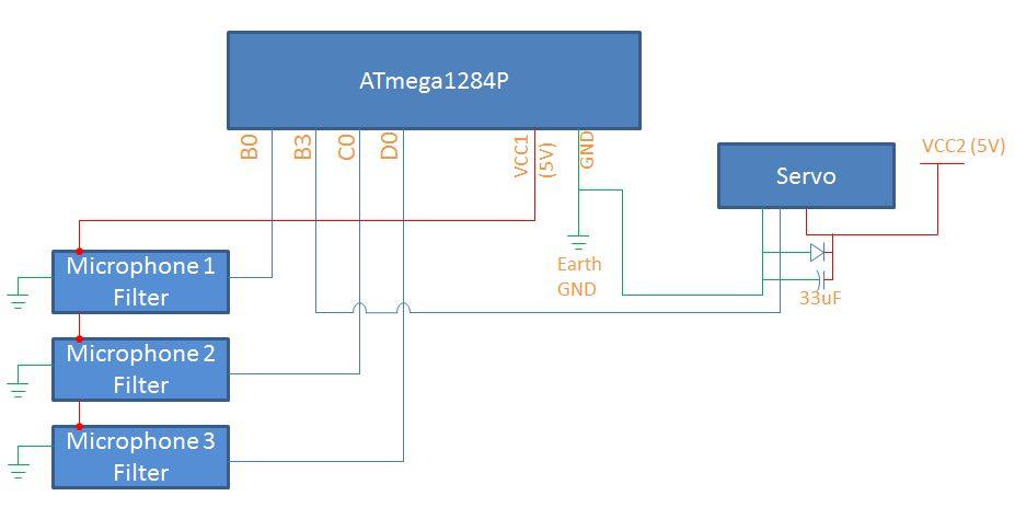 Acoustic Impulse Marker Using Atmega1284 block diagram