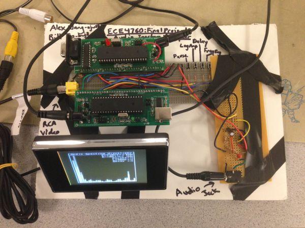 Audio Spectrum Analyzer Using Atmega644