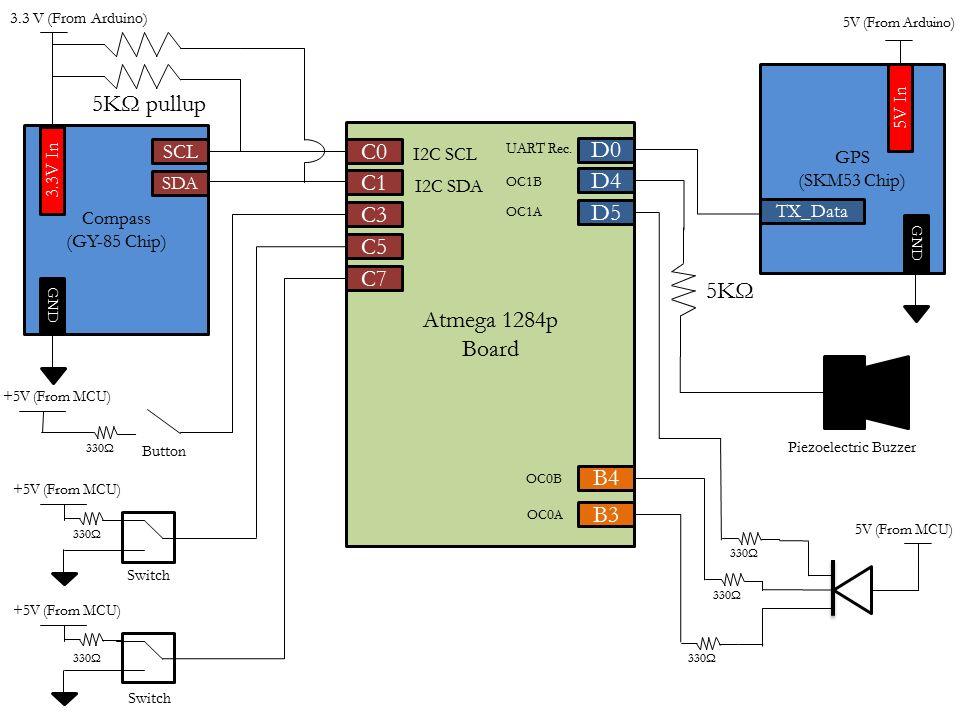 Beacon A Zero Instruction Navigation Device Using atmega1284 Schemetic