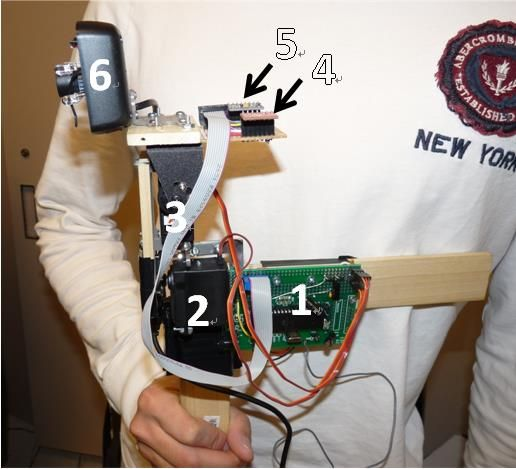 Handheld Self-stabilizing Camera Platform Using Atmega1284
