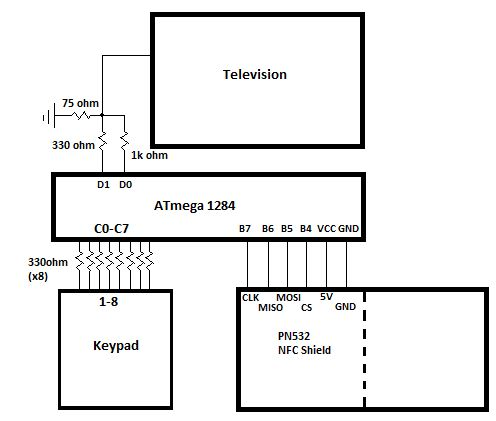 NFC Secure Data Storage Using Atmega644 Schemetic