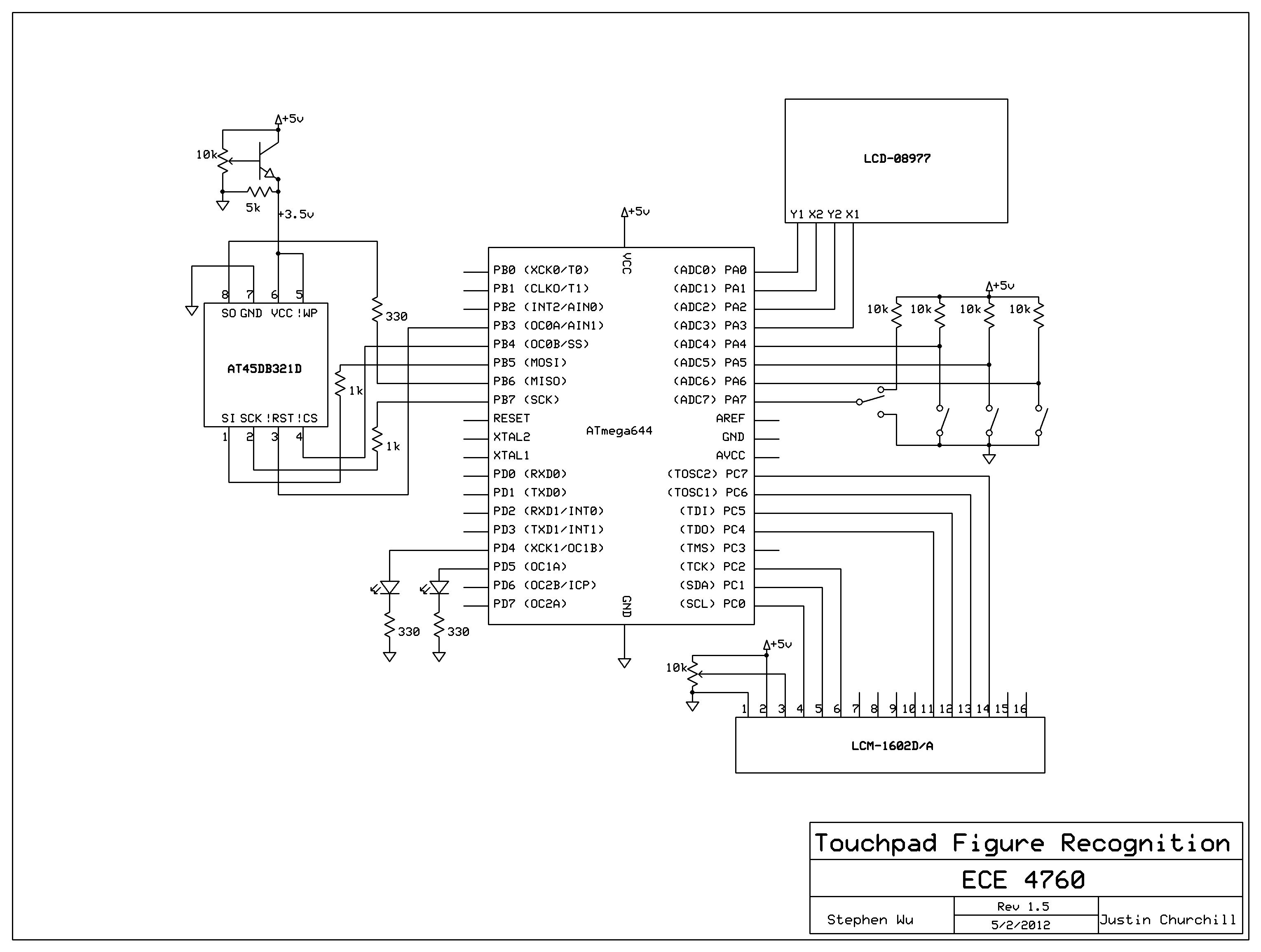Touchpad Figure Recognition Using Atmega644