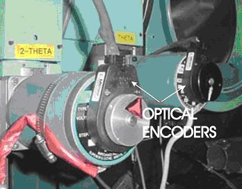 Stepper Motor Indexer & Decoder ECE 476 Using  ATmega32