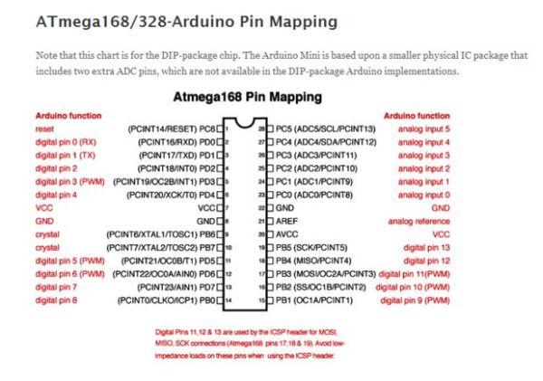 Bootloading and Mounting Arduino Atmega328
