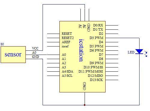 Light Sensor LED Brightness Control System with ATMEGA328 UNO V3.0 R3 for Arduino