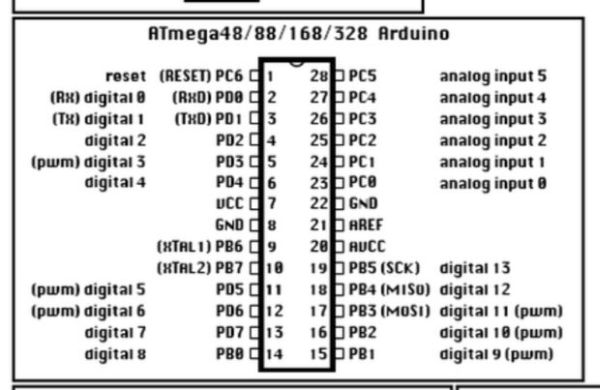 SIM800L change default baud rate - Arduino Stack