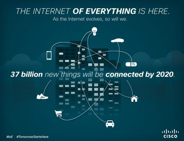 Are you familiar with Internet of (every) Things?
