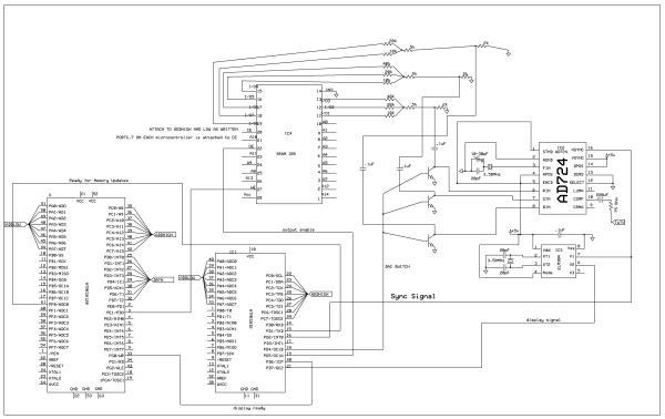 High-Resolution Color TV Using Two Microcontrollers Atmega128, AtMega32