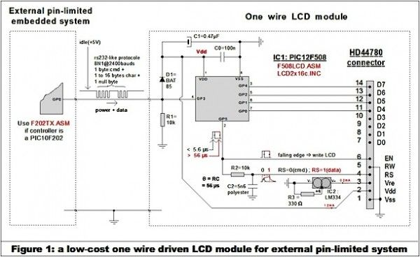 One wire brings power & data to LCD module