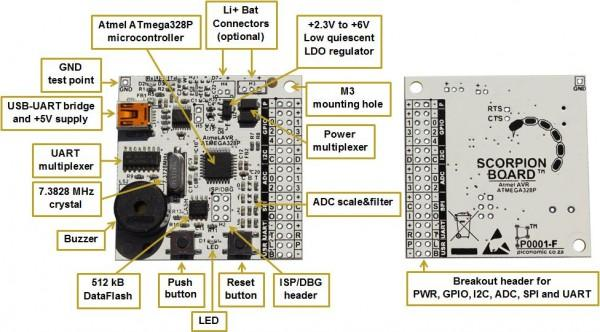 Atmel ATmega328P Scorpion Board