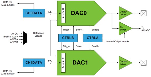 Car datta logger Using OBD II protocol (atmega 2560+ SD card + lcd 16x2), lcd