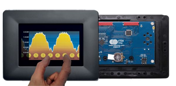 Immediately available TFT modules with capacitive touch panels