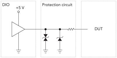 Protect USB measurement circuits