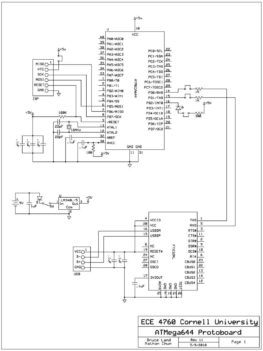 Automated grapefruit segmenter Using Atmega644 Schemetic