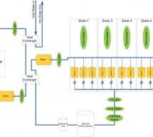 Heat Control System Using Atmega644