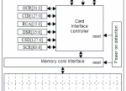 Interfacing SD Card with AVR Microcontroller