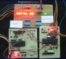 How to use I2C / TWI (Two Wire Interface) in AVR ATmega32