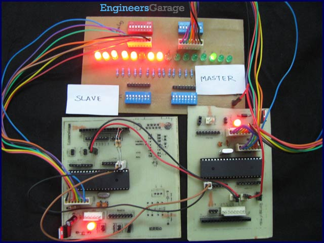 Two Wire Interface in AVR ATmega32