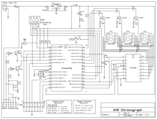 AVR Chronograph from concept to