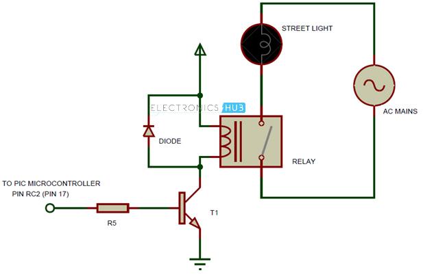 Auto Intensity Control of Street Lightsmm
