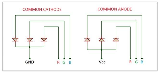 Controlling RGB LED colour using Atmega16