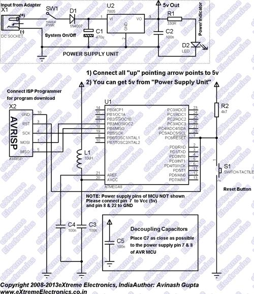 Microwave Controller using ATmega8 – AVR Pr