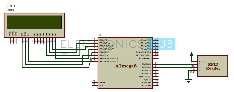 RFID Based Attendance System – Circuit, Working, Source Code scamatic
