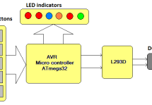 Speed and Direction Control of DC Motor using AVR Microcontroller