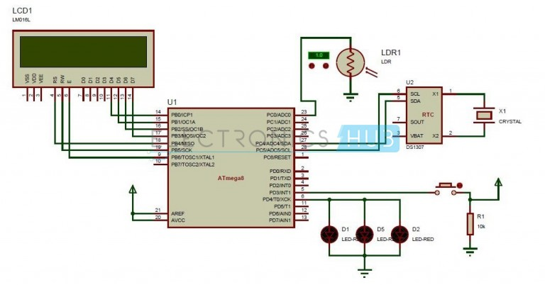 Auto Intensity Control of Street Lights