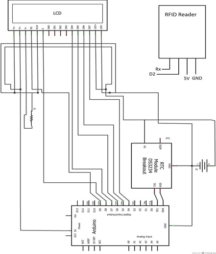Attendance System using AVR and RFID Scamatic