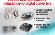 TI introduces world's first multichannel inductance-to-digital converters
