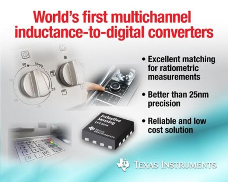 Texas Instruments multichannel inductance-to-digital converters