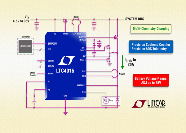 35VIN & VOUT battery charge controller delivers up to 20A