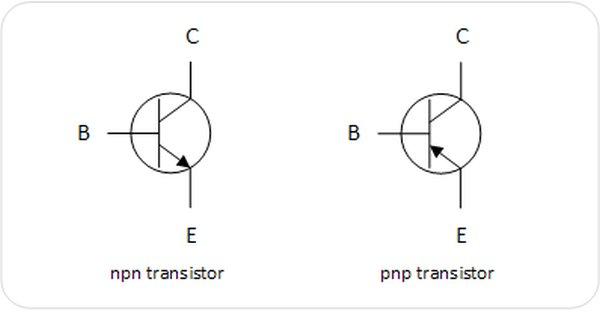 Basic Transistor Types