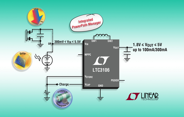 LTC3106 - 300mA Low Voltage Buck-Boost Converter with PowerPath and 1.6μA Quiescent Current