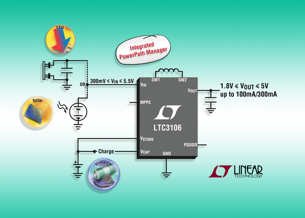 ltc3106-300ma-low-voltage-buck-boost-converter-with-powerpath-and-1-6%ce%bca-quiescent-current