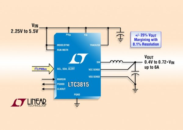 ltc3815-6a-monolithic-synchronous-dc-dc-step-down-converter